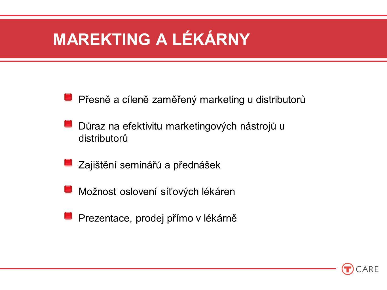 MAREKTING A LÉKÁRNY Přesně a cíleně zaměřený marketing u distributorů Důraz na efektivitu marketingových nástrojů u distributorů Zajištění seminářů a přednášek Možnost oslovení síťových lékáren Prezentace, prodej přímo v lékárně
