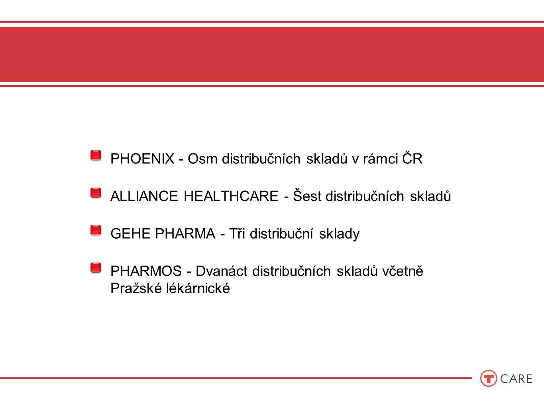 PHOENIX - Osm distribučních skladů v rámci ČR ALLIANCE HEALTHCARE - Šest distribučních skladů GEHE PHARMA - Tři distribuční sklady PHARMOS - Dvanáct distribučních skladů včetně Pražské lékárnické