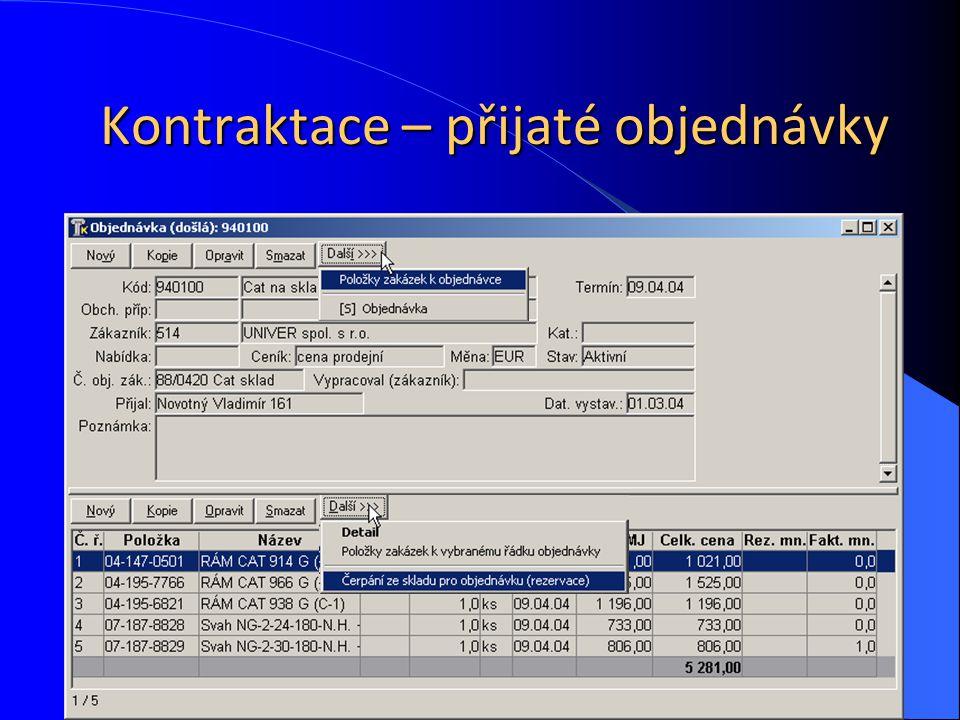 Kontraktace – přijaté objednávky