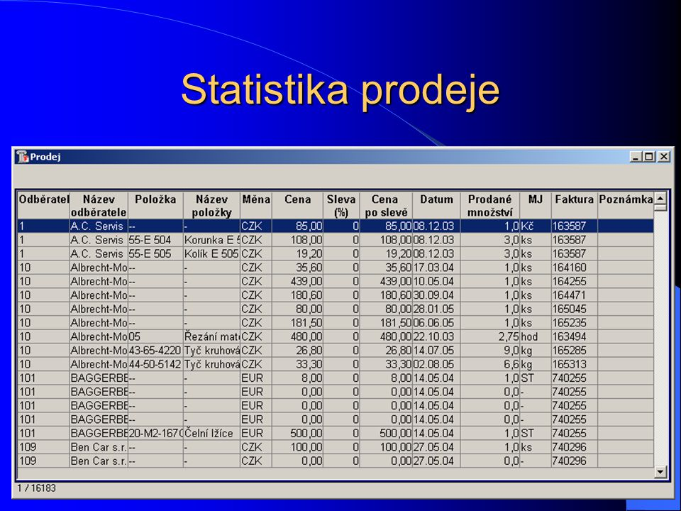 Statistika prodeje