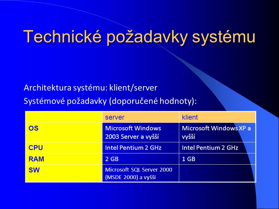 Technické požadavky systému Architektura systému: klient/server Systémové požadavky (doporučené hodnoty): serverklient OS Microsoft Windows 2003 Serve