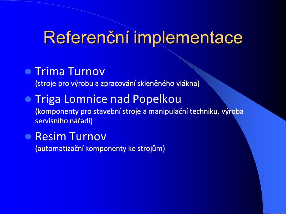 Referenční implementace Trima Turnov (stroje pro výrobu a zpracování skleněného vlákna) Triga Lomnice nad Popelkou (komponenty pro stavební stroje a m