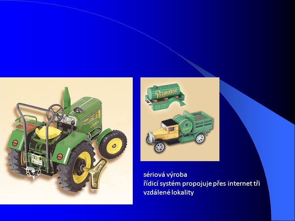 sériová výroba řídicí systém propojuje přes internet tři vzdálené lokality