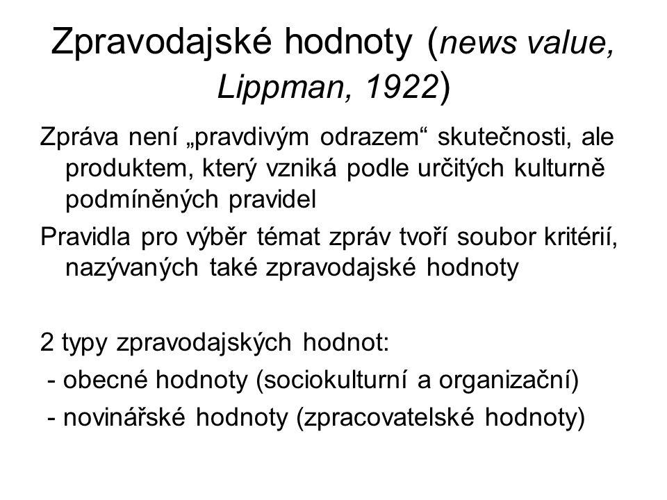 """Zpravodajské hodnoty ( news value, Lippman, 1922 ) Zpráva není """"pravdivým odrazem skutečnosti, ale produktem, který vzniká podle určitých kulturně podmíněných pravidel Pravidla pro výběr témat zpráv tvoří soubor kritérií, nazývaných také zpravodajské hodnoty 2 typy zpravodajských hodnot: - obecné hodnoty (sociokulturní a organizační) - novinářské hodnoty (zpracovatelské hodnoty)"""