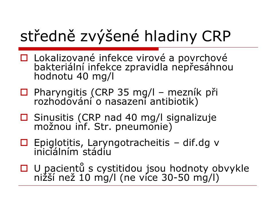 středně zvýšené hladiny CRP  Lokalizované infekce virové a povrchové bakteriální infekce zpravidla nepřesáhnou hodnotu 40 mg/l  Pharyngitis (CRP 35
