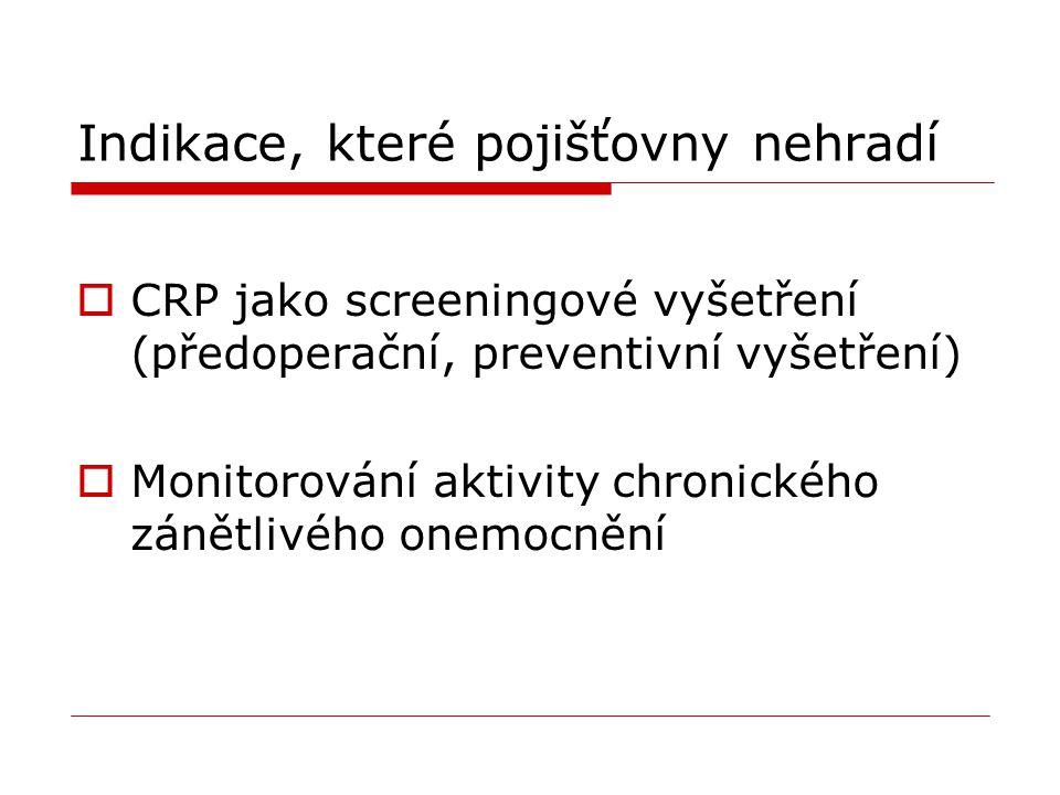 Indikace, které pojišťovny nehradí  CRP jako screeningové vyšetření (předoperační, preventivní vyšetření)  Monitorování aktivity chronického zánětli