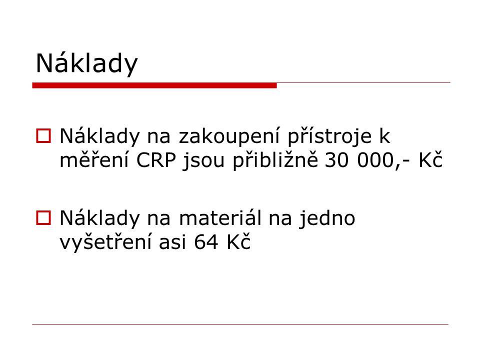 Náklady  Náklady na zakoupení přístroje k měření CRP jsou přibližně 30 000,- Kč  Náklady na materiál na jedno vyšetření asi 64 Kč