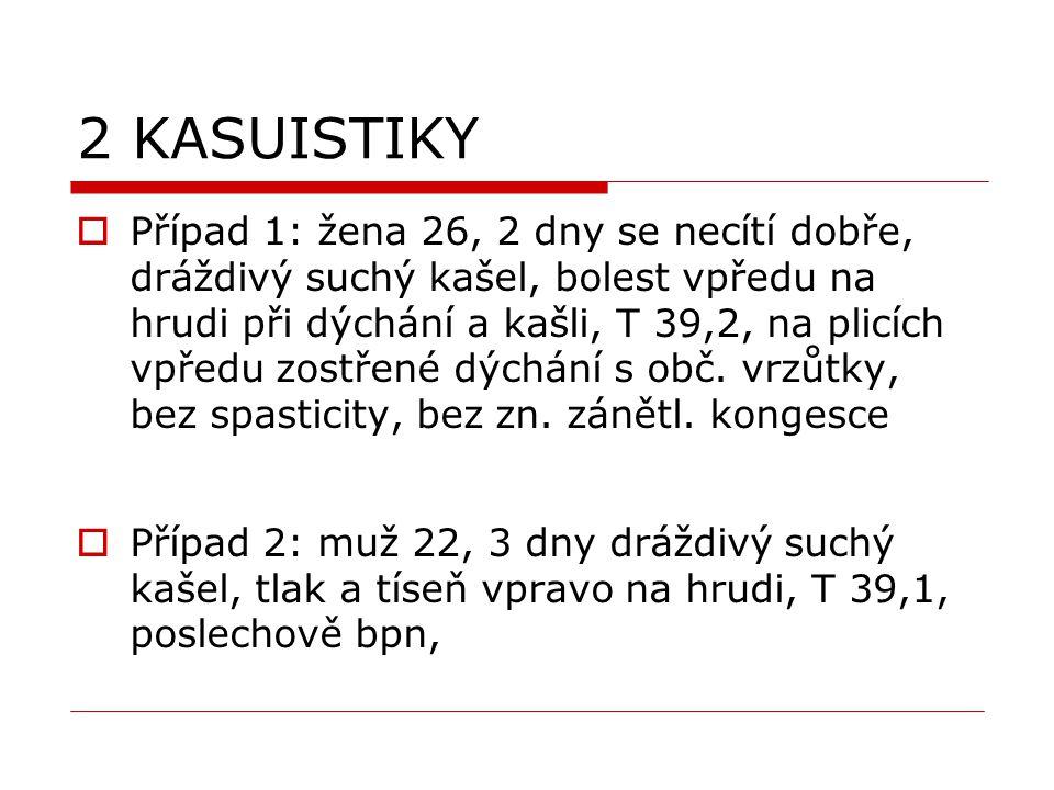 2 KASUISTIKY  Případ 1: žena 26, 2 dny se necítí dobře, dráždivý suchý kašel, bolest vpředu na hrudi při dýchání a kašli, T 39,2, na plicích vpředu z