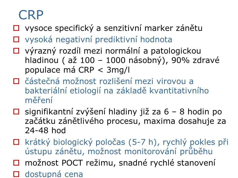 CRP  vysoce specifický a senzitivní marker zánětu  vysoká negativní prediktivní hodnota  výrazný rozdíl mezi normální a patologickou hladinou ( až