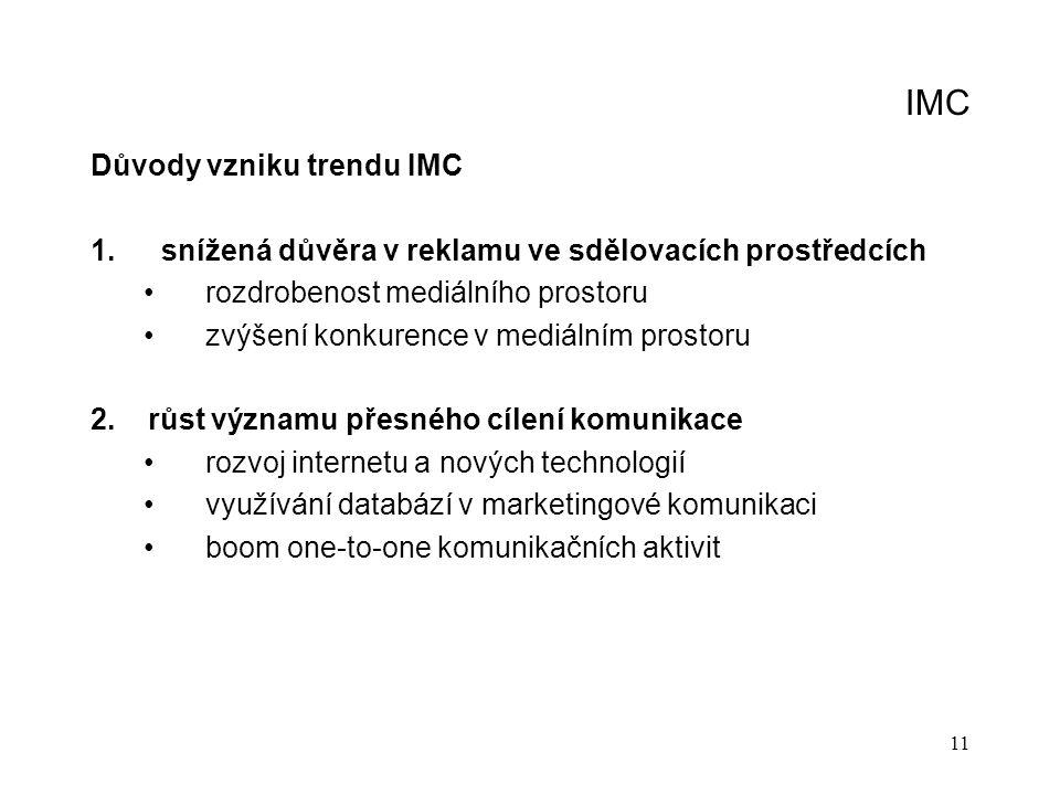 11 IMC Důvody vzniku trendu IMC 1.snížená důvěra v reklamu ve sdělovacích prostředcích rozdrobenost mediálního prostoru zvýšení konkurence v mediálním