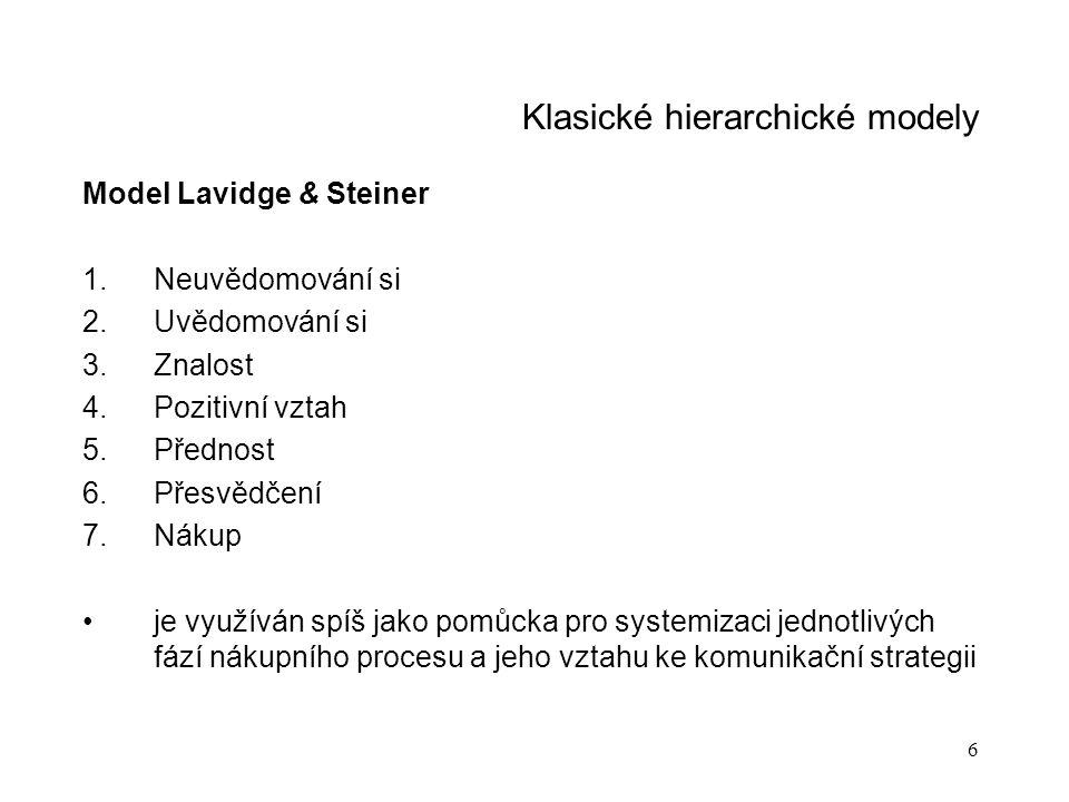 6 Klasické hierarchické modely Model Lavidge & Steiner 1.Neuvědomování si 2.Uvědomování si 3.Znalost 4.Pozitivní vztah 5.Přednost 6.Přesvědčení 7.Náku
