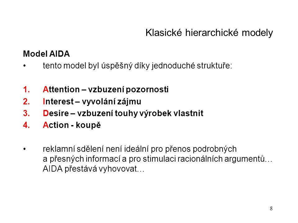 8 Klasické hierarchické modely Model AIDA tento model byl úspěšný díky jednoduché struktuře: 1.Attention – vzbuzení pozornosti 2.Interest – vyvolání z