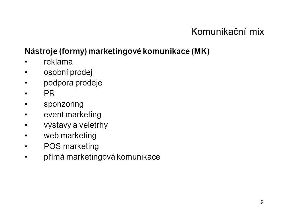 9 Komunikační mix Nástroje (formy) marketingové komunikace (MK) reklama osobní prodej podpora prodeje PR sponzoring event marketing výstavy a veletrhy
