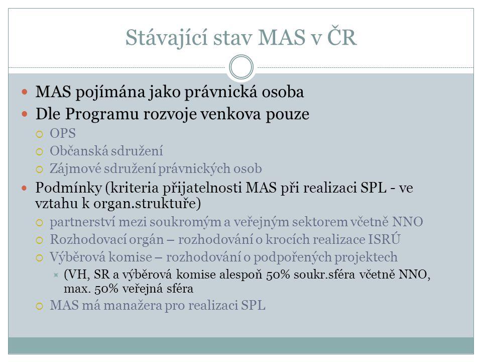 Stávající stav MAS v ČR MAS pojímána jako právnická osoba Dle Programu rozvoje venkova pouze  OPS  Občanská sdružení  Zájmové sdružení právnických osob Podmínky (kriteria přijatelnosti MAS při realizaci SPL - ve vztahu k organ.struktuře)  partnerství mezi soukromým a veřejným sektorem včetně NNO  Rozhodovací orgán – rozhodování o krocích realizace ISRÚ  Výběrová komise – rozhodování o podpořených projektech  (VH, SR a výběrová komise alespoň 50% soukr.sféra včetně NNO, max.