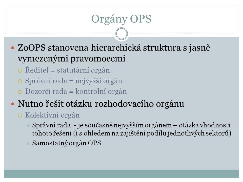 Orgány OPS ZoOPS stanovena hierarchická struktura s jasně vymezenými pravomocemi  Ředitel = statutární orgán  Správní rada = nejvyšší orgán  Dozorč