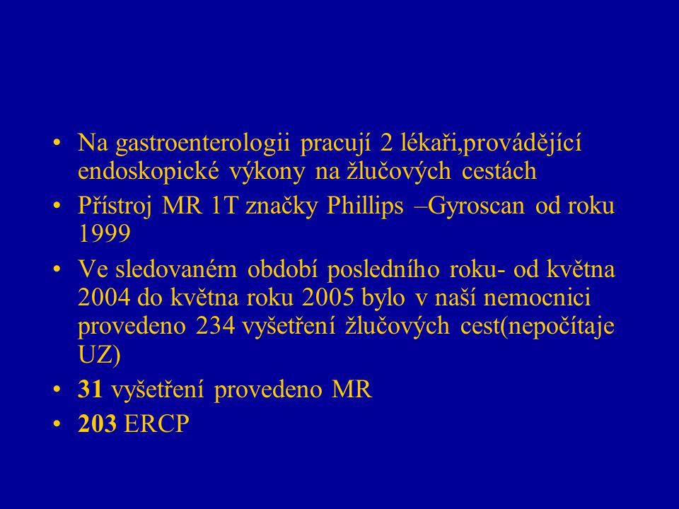 Na gastroenterologii pracují 2 lékaři,provádějící endoskopické výkony na žlučových cestách Přístroj MR 1T značky Phillips –Gyroscan od roku 1999 Ve sl