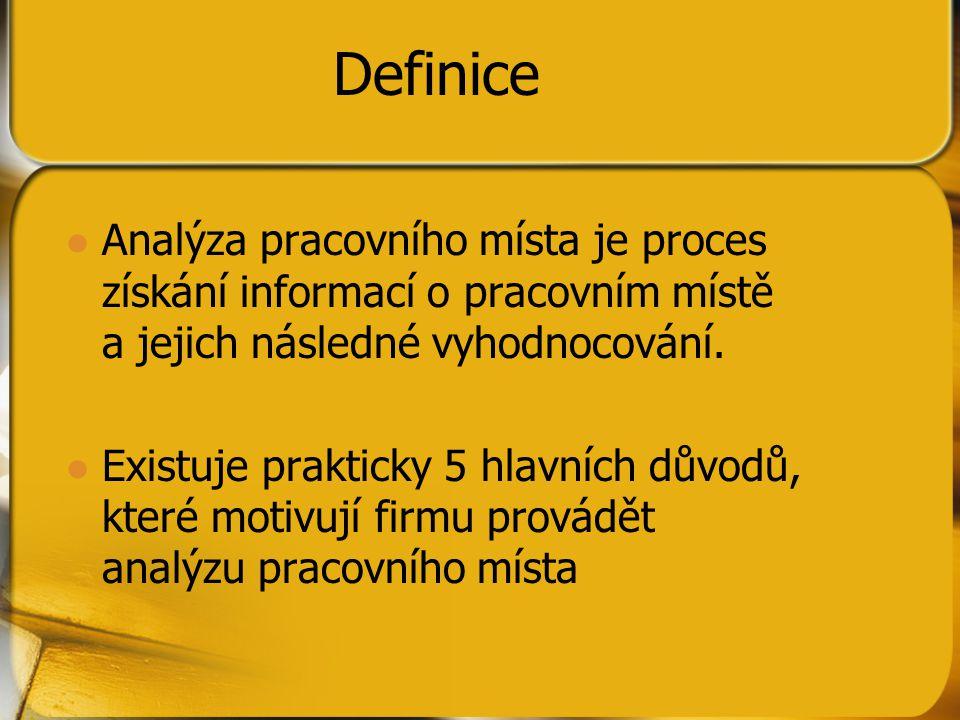Cíle 1/ Vytvořit popisy pracovních míst (např.