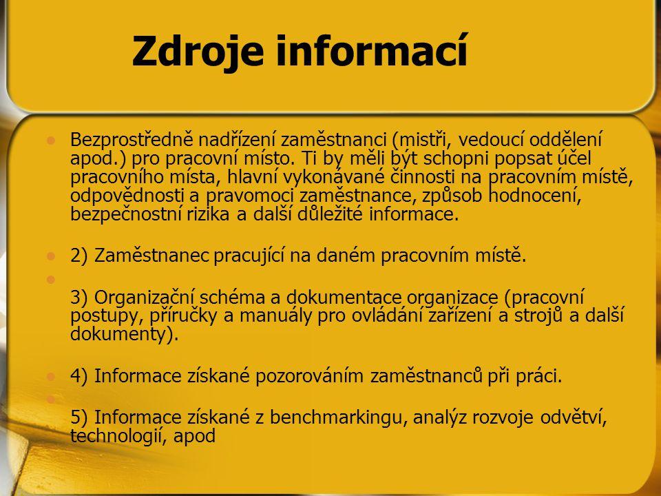 Zdroje informací Bezprostředně nadřízení zaměstnanci (mistři, vedoucí oddělení apod.) pro pracovní místo.