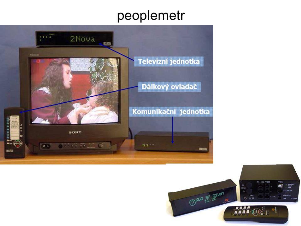 peoplemetr