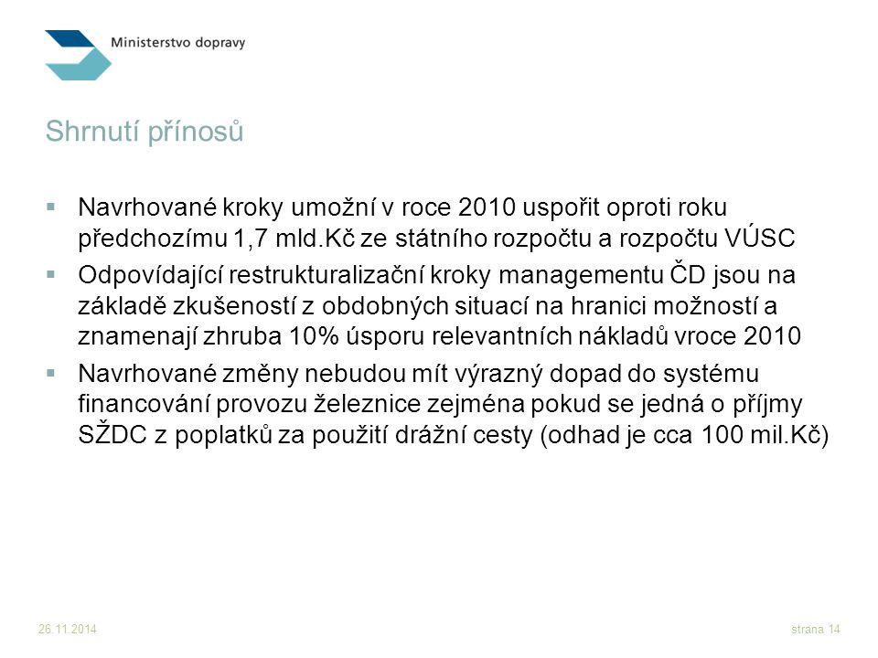26.11.2014strana 14 Shrnutí přínosů  Navrhované kroky umožní v roce 2010 uspořit oproti roku předchozímu 1,7 mld.Kč ze státního rozpočtu a rozpočtu V