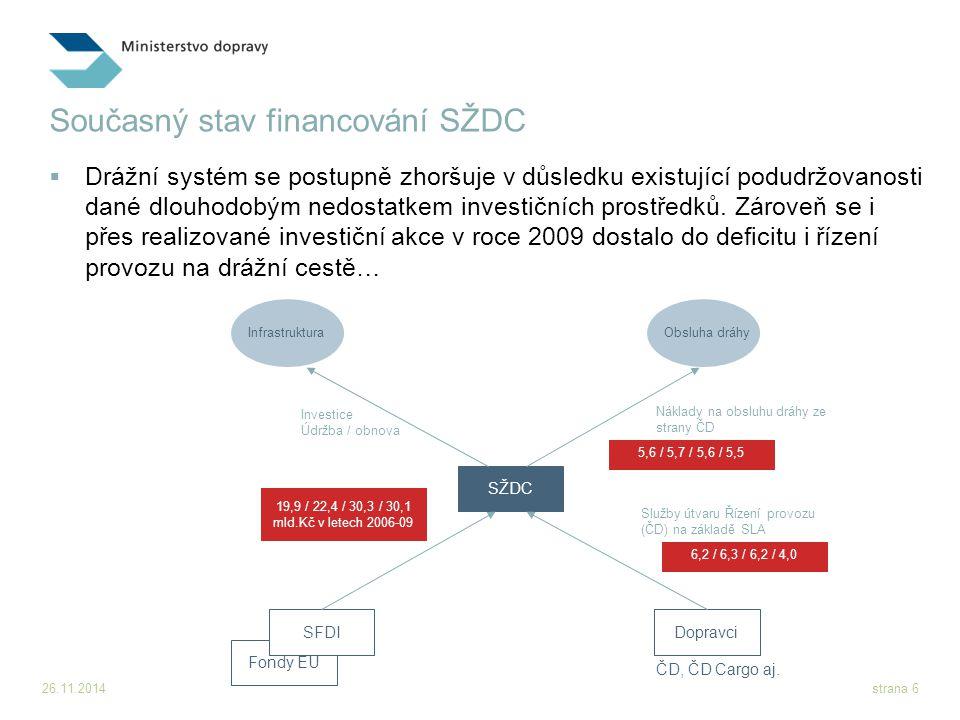 26.11.2014strana 6 Současný stav financování SŽDC  Drážní systém se postupně zhoršuje v důsledku existující podudržovanosti dané dlouhodobým nedostatkem investičních prostředků.