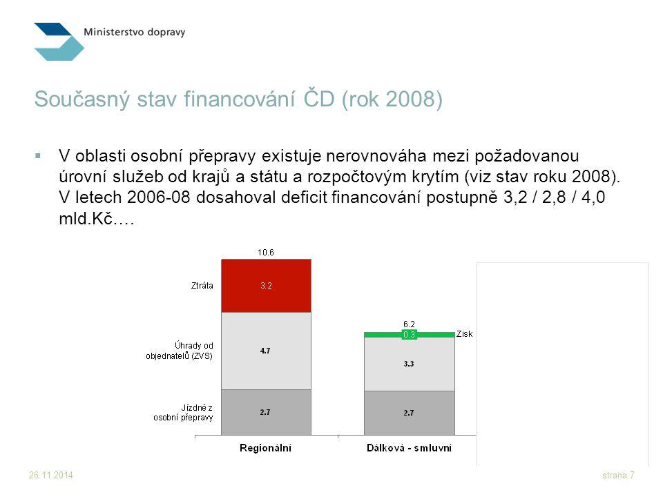 26.11.2014strana 7 Současný stav financování ČD (rok 2008)  V oblasti osobní přepravy existuje nerovnováha mezi požadovanou úrovní služeb od krajů a státu a rozpočtovým krytím (viz stav roku 2008).
