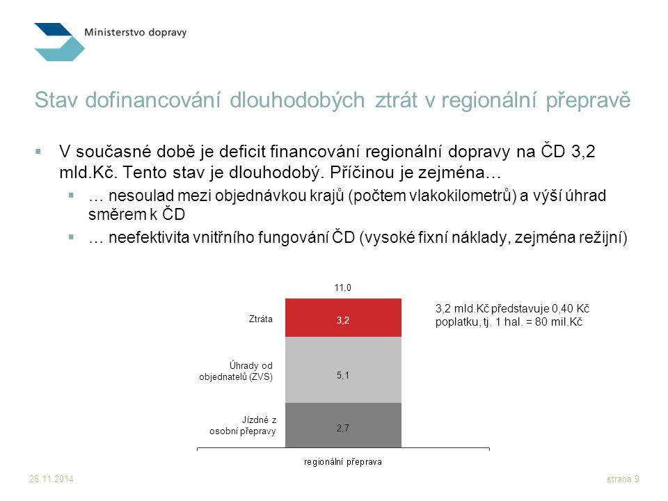 26.11.2014strana 9 Stav dofinancování dlouhodobých ztrát v regionální přepravě  V současné době je deficit financování regionální dopravy na ČD 3,2 mld.Kč.
