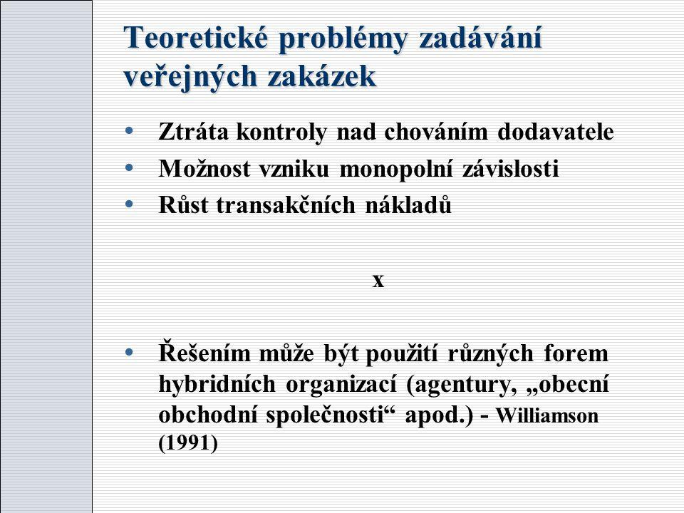 """Teoretické problémy zadávání veřejných zakázek  Ztráta kontroly nad chováním dodavatele  Možnost vzniku monopolní závislosti  Růst transakčních nákladů x  Řešením může být použití různých forem hybridních organizací (agentury, """"obecní obchodní společnosti apod.) - Williamson (1991)"""