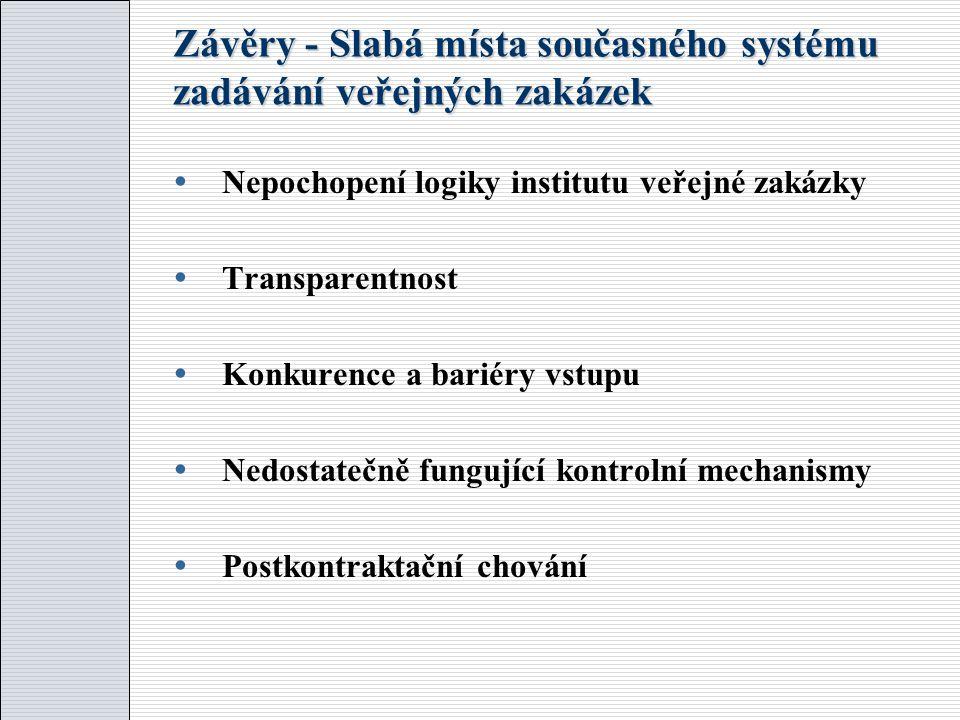 Závěry - Slabá místa současného systému zadávání veřejných zakázek  Nepochopení logiky institutu veřejné zakázky  Transparentnost  Konkurence a bariéry vstupu  Nedostatečně fungující kontrolní mechanismy  Postkontraktační chování
