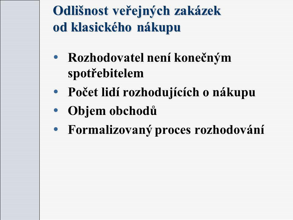 Procentuální pozice limitů ZMR na dodávky a služby Zdroj: Rišticová (2009) Působnost Evropské unie - nadlimitní zakázky Zdroj: Rističová (2009)