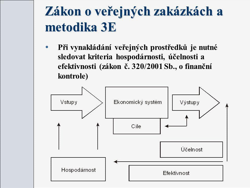 Legislativní rámec v ČR  zákon č.137/2006 Sb., o veřejných zakázkách (MMR)  zákon č.