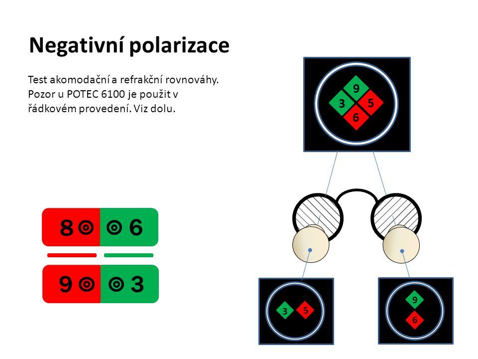Negativní polarizace Test akomodační a refrakční rovnováhy.