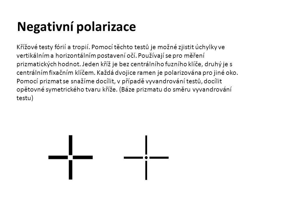 Negativní polarizace Hákový test aniseikonie.