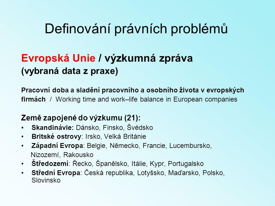 Definování právních problémů Evropská Unie / výzkumná zpráva (vybraná data z praxe) Pracovní doba a sladění pracovního a osobního života v evropských firmách / Working time and work–life balance in European companies Země zapojené do výzkumu (21): Skandinávie: Dánsko, Finsko, Švédsko Britské ostrovy: Irsko, Velká Británie Západní Evropa: Belgie, Německo, Francie, Lucembursko, Nizozemí, Rakousko Štředozemí: Řecko, Španělsko, Itálie, Kypr, Portugalsko Střední Evropa: Česká republika, Lotyšsko, Maďarsko, Polsko, Slovinsko
