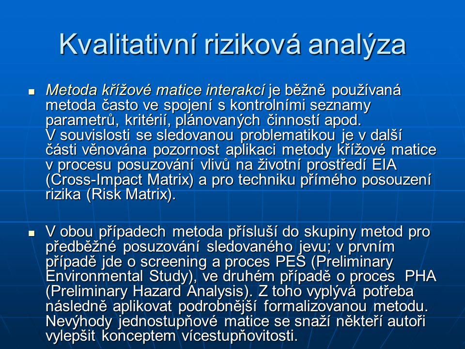 Kvalitativní riziková analýza Metoda křížové matice interakcí je běžně používaná metoda často ve spojení s kontrolními seznamy parametrů, kritérií, plánovaných činností apod.