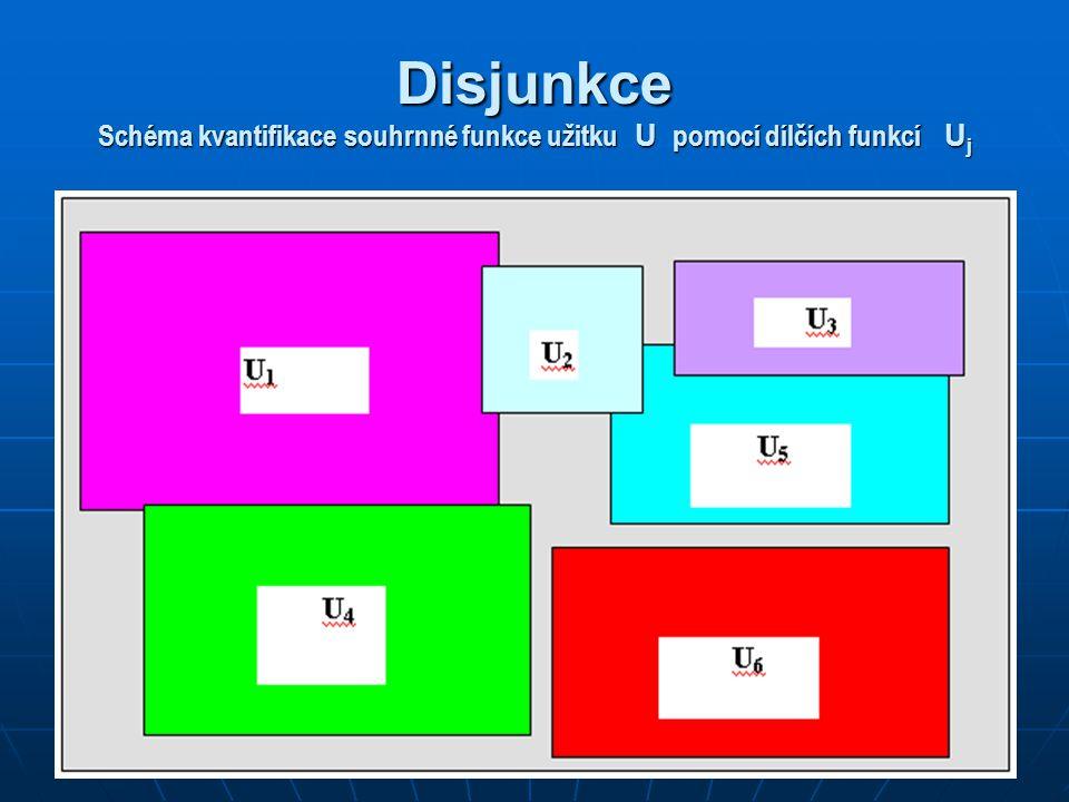 Disjunkce Schéma kvantifikace souhrnné funkce užitku U pomocí dílčích funkcí U j