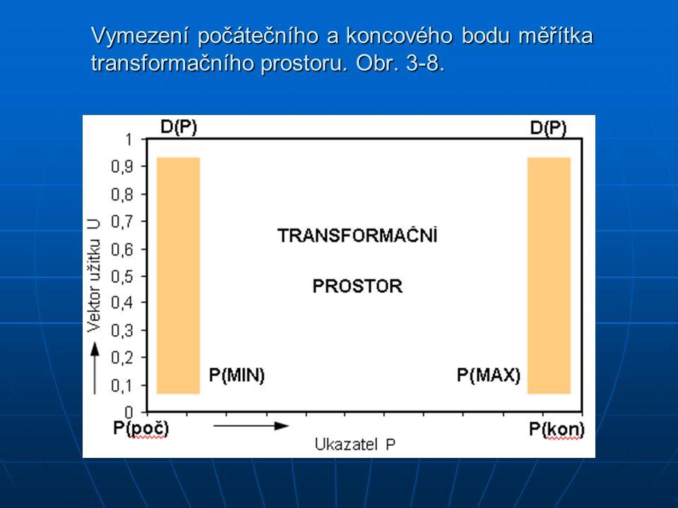 Vymezení počátečního a koncového bodu měřítka transformačního prostoru. Obr. 3-8.