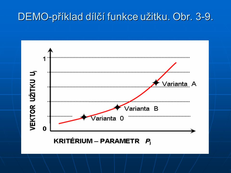 DEMO-příklad dílčí funkce užitku. Obr. 3-9.