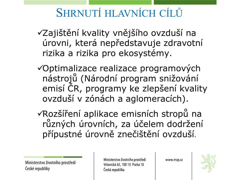 S HRNUTÍ HLAVNÍCH CÍLŮ Zajištění kvality vnějšího ovzduší na úrovni, která nepředstavuje zdravotní rizika a rizika pro ekosystémy.