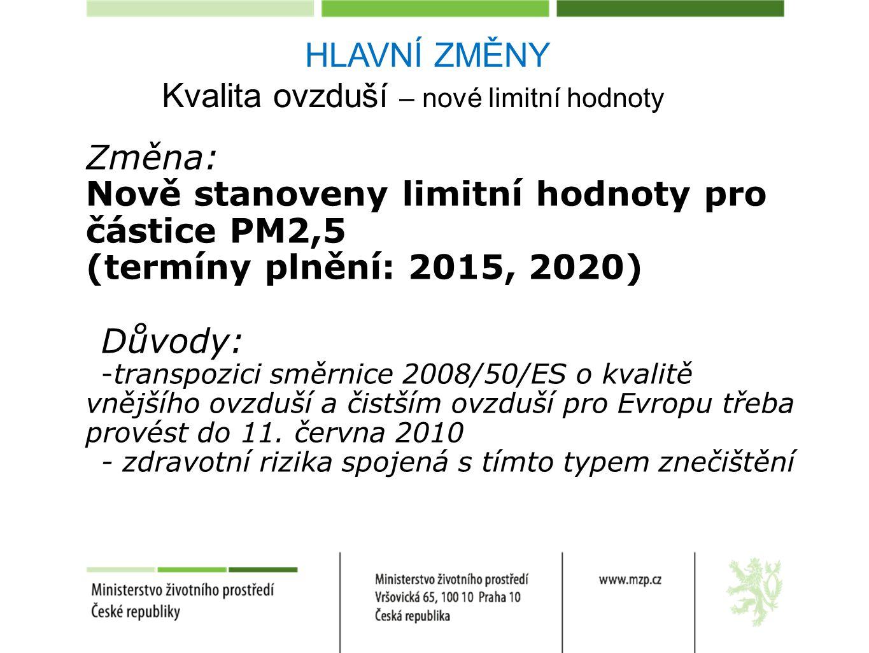Kvalita ovzduší – nové limitní hodnoty Změna: Nově stanoveny limitní hodnoty pro částice PM2,5 (termíny plnění: 2015, 2020) Důvody: -transpozici směrnice 2008/50/ES o kvalitě vnějšího ovzduší a čistším ovzduší pro Evropu třeba provést do 11.