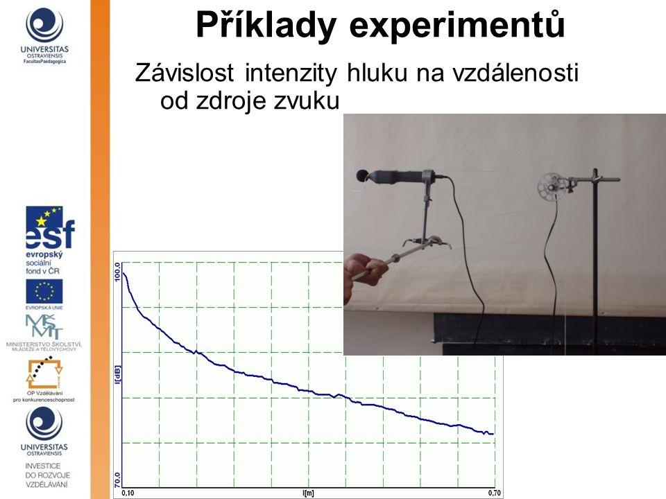 Příklady experimentů Závislost intenzity hluku na vzdálenosti od zdroje zvuku