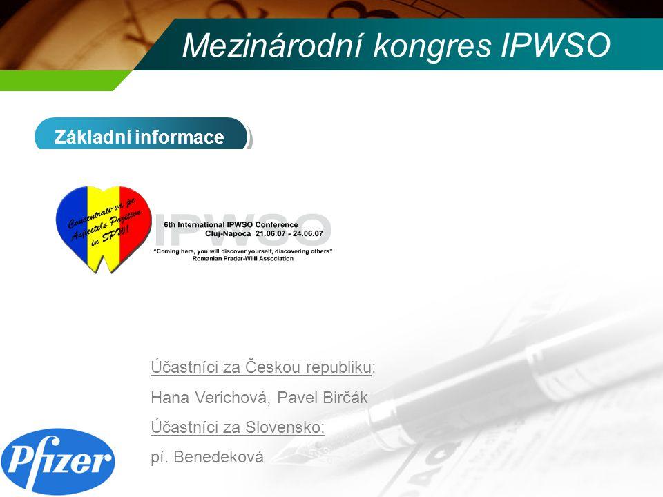 Mezinárodní kongres IPWSO Program