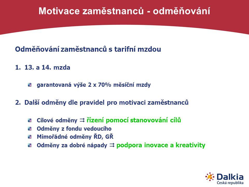 Motivace zaměstnanců - odměňování Odměňování zaměstnanců s tarifní mzdou 1.13. a 14. mzda garantovaná výše 2 x 70% měsíční mzdy 2.Další odměny dle pra