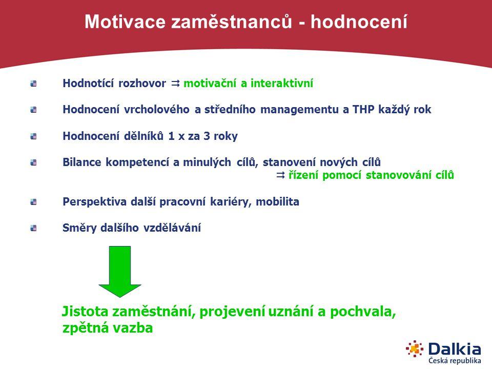Motivace zaměstnanců - hodnocení Hodnotící rozhovor  motivační a interaktivní Hodnocení vrcholového a středního managementu a THP každý rok Hodnocení