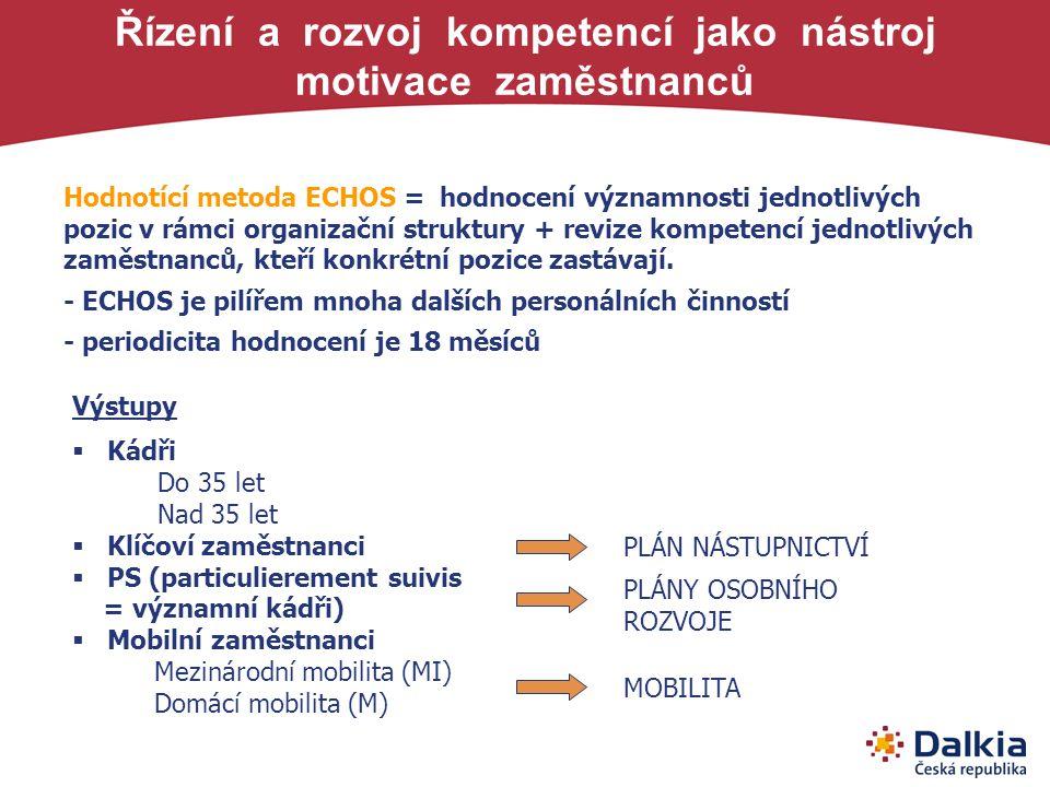 Řízení a rozvoj kompetencí jako nástroj motivace zaměstnanců Hodnotící metoda ECHOS = hodnocení významnosti jednotlivých pozic v rámci organizační str