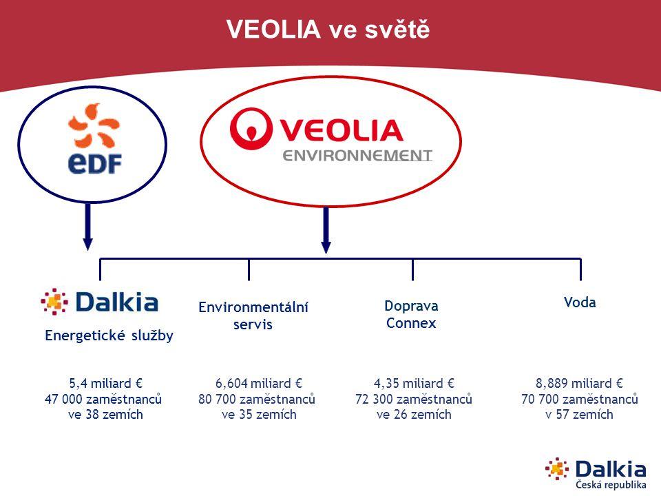 Voda Environmentální servis Doprava Connex 4,35 miliard € 72 300 zaměstnanců ve 26 zemích 6,604 miliard € 80 700 zaměstnanců ve 35 zemích Energetické