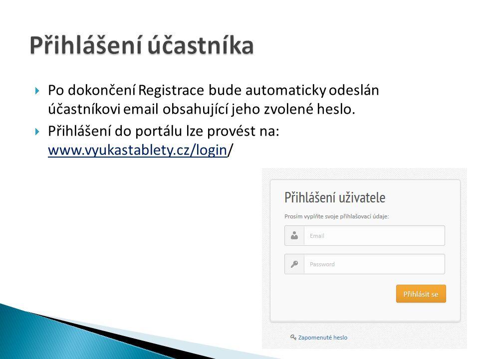  Po dokončení Registrace bude automaticky odeslán účastníkovi email obsahující jeho zvolené heslo.  Přihlášení do portálu lze provést na: www.vyukas
