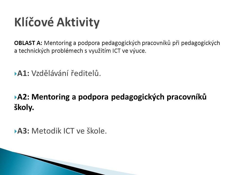 OBLAST A: Mentoring a podpora pedagogických pracovníků při pedagogických a technických problémech s využitím ICT ve výuce.  A1: Vzdělávání ředitelů.