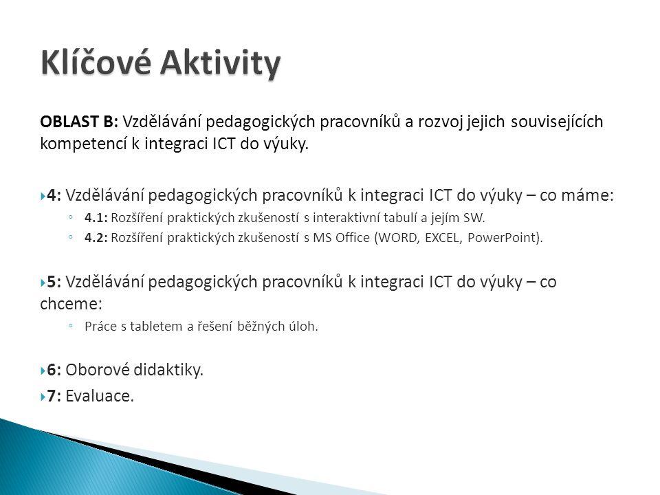  Webový portál včetně sekce Vzdělávání: ◦ www.vyukastablety.cz  Hlavní zástupce – Věcný manažer: ◦ Ing.