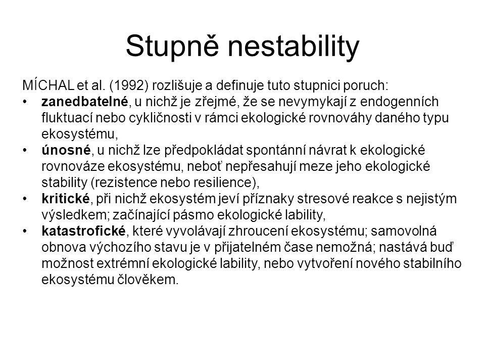 MÍCHAL et al. (1992) rozlišuje a definuje tuto stupnici poruch: zanedbatelné, u nichž je zřejmé, že se nevymykají z endogenních fluktuací nebo cykličn